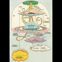 Les neuf mondes de la mythologie nordique