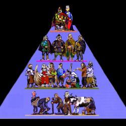 Les castes vikings