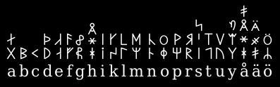 Runes dalécarliennes - Image: Tasnu Arakun / Wikipédia